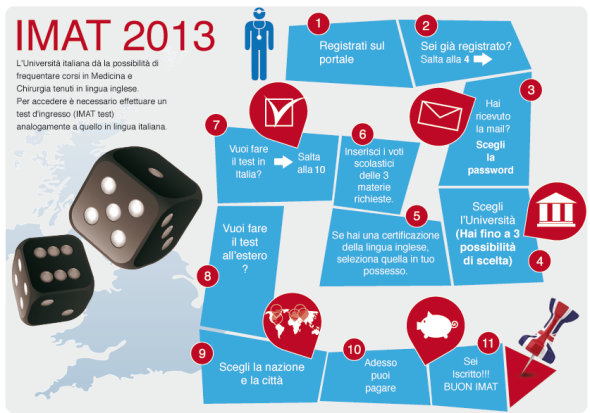 info-IMAT2013